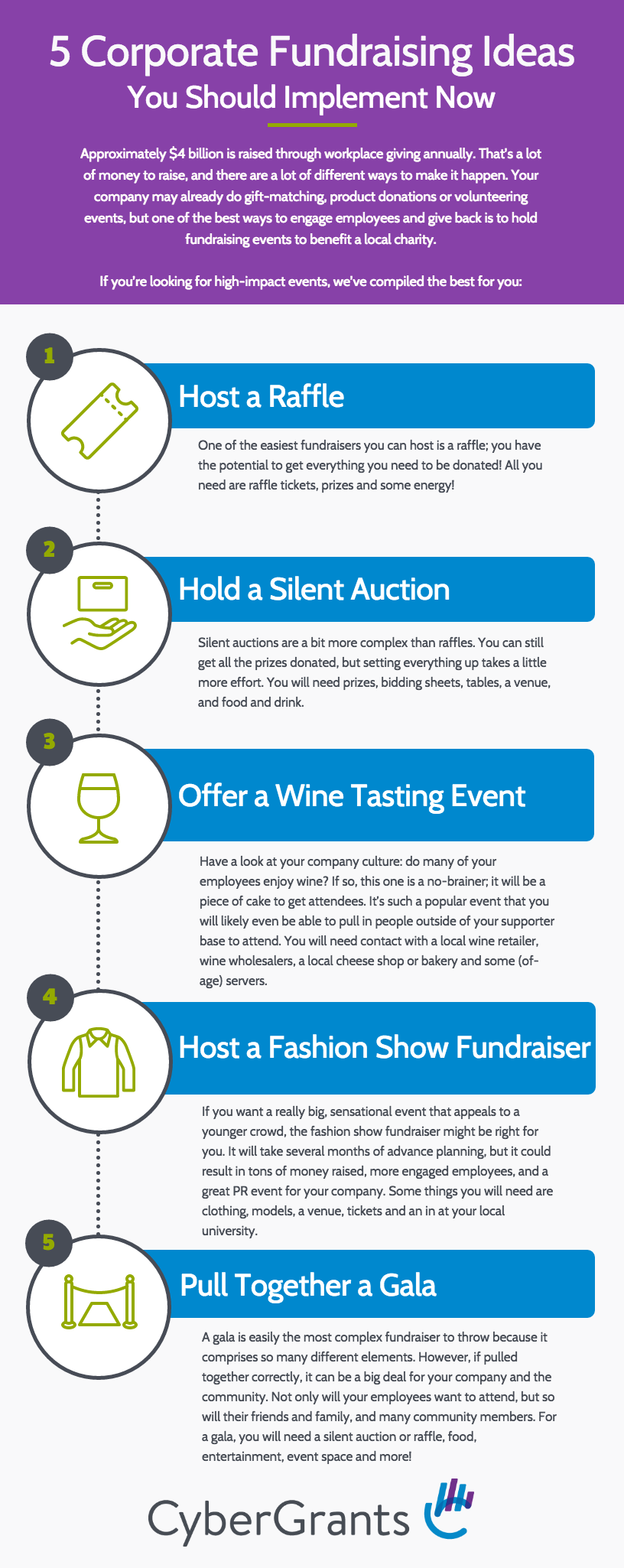 5 Corporate Fundraising Ideas  How To Make Tickets For A Fundraiser